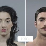 100 Years Of American Men And Women's Beauty